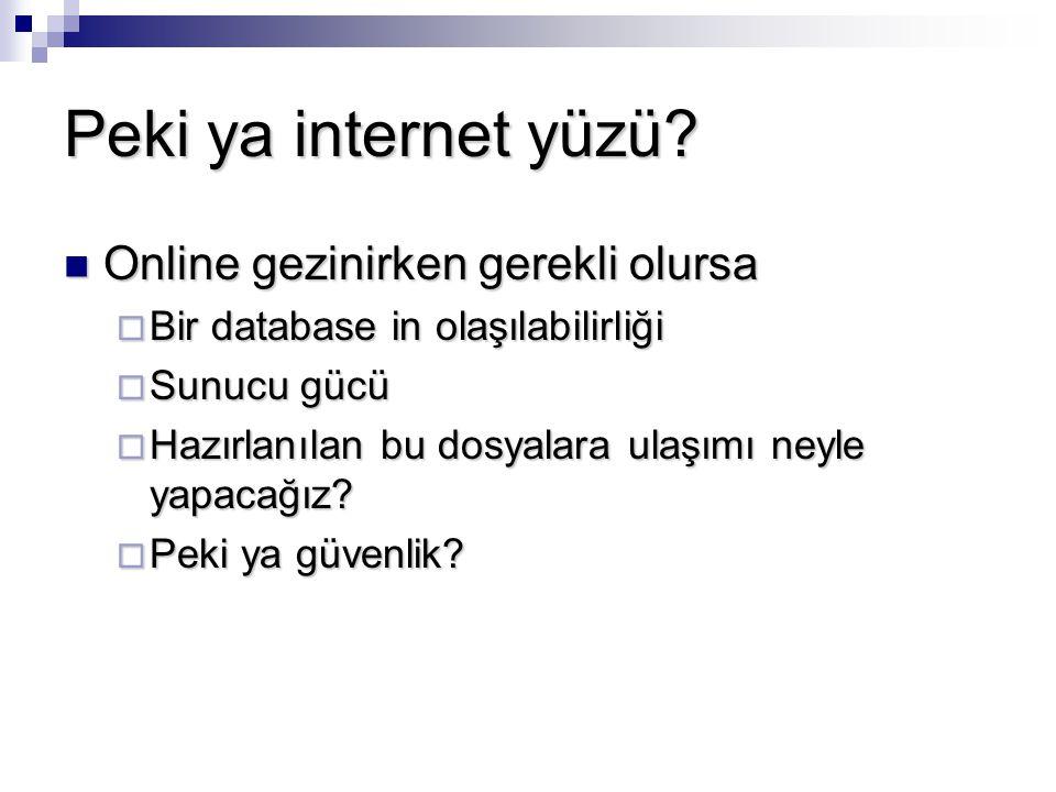 Peki ya internet yüzü Online gezinirken gerekli olursa