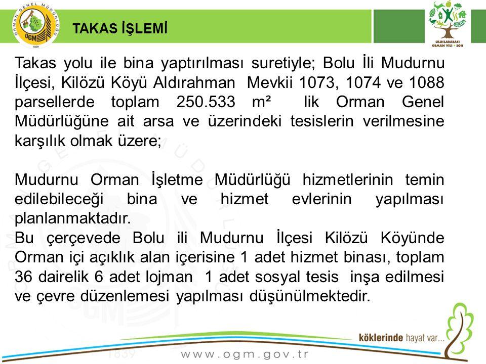 TAKAS İŞLEMİ Kurumsal Kimlik. 16/12/2010.