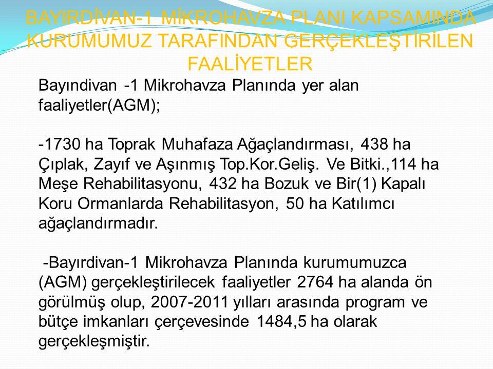 BAYIRDİVAN-1 MİKROHAVZA PLANI KAPSAMINDA KURUMUMUZ TARAFINDAN GERÇEKLEŞTİRİLEN FAALİYETLER