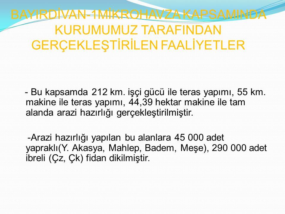 BAYIRDİVAN-1MİKROHAVZA KAPSAMINDA KURUMUMUZ TARAFINDAN GERÇEKLEŞTİRİLEN FAALİYETLER
