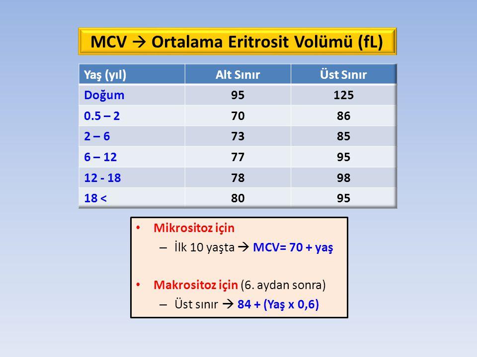 MCV  Ortalama Eritrosit Volümü (fL)