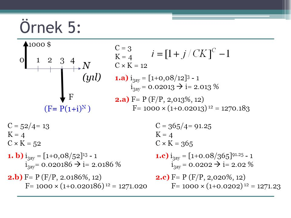 Örnek 5: N (yıl) 0 1 2 3 4 F (F= P(1+i)N ) 1000 $ C = 3 K = 4