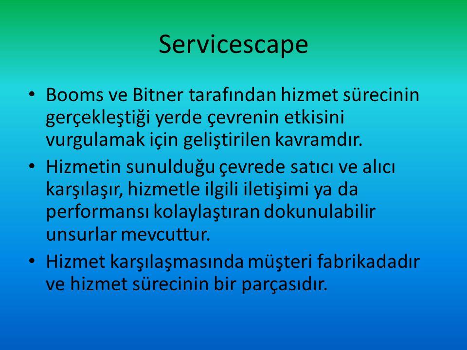 Servicescape Booms ve Bitner tarafından hizmet sürecinin gerçekleştiği yerde çevrenin etkisini vurgulamak için geliştirilen kavramdır.