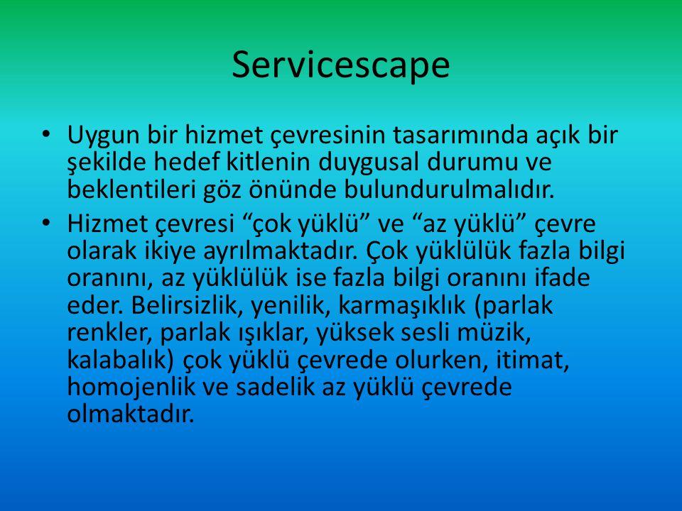 Servicescape Uygun bir hizmet çevresinin tasarımında açık bir şekilde hedef kitlenin duygusal durumu ve beklentileri göz önünde bulundurulmalıdır.