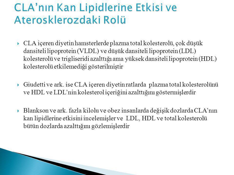 CLA'nın Kan Lipidlerine Etkisi ve Aterosklerozdaki Rolü
