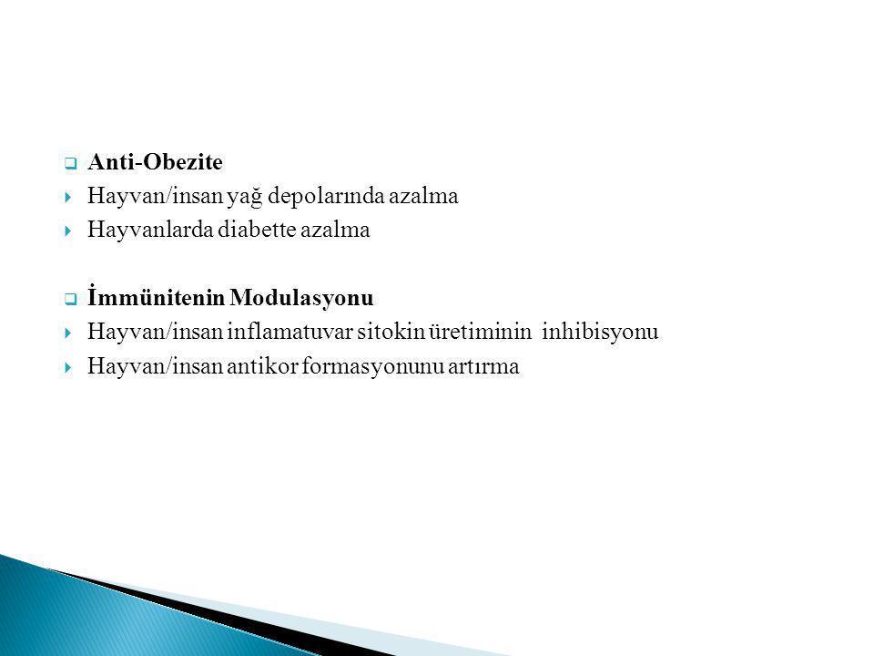 Anti-Obezite Hayvan/insan yağ depolarında azalma. Hayvanlarda diabette azalma. İmmünitenin Modulasyonu.