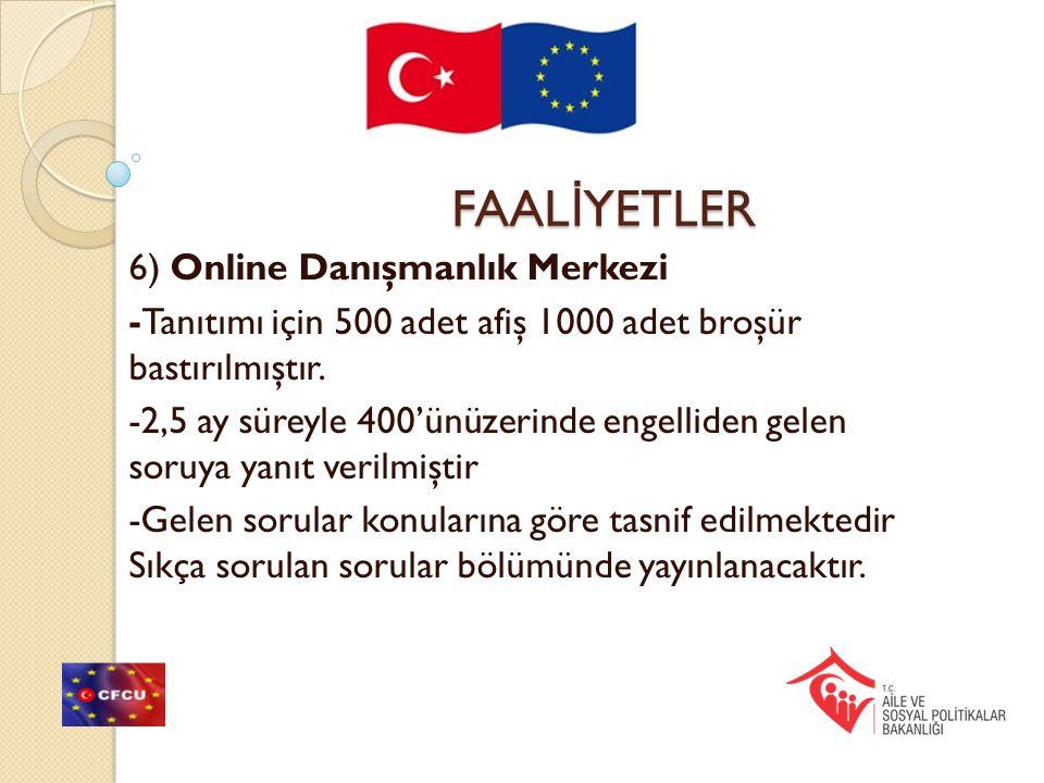 FAALİYETLER 6) Online Danışmanlık Merkezi