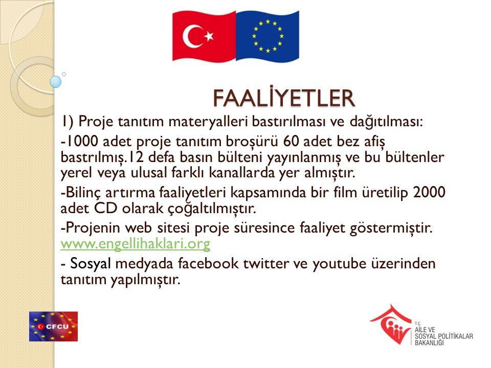 FAALİYETLER 1) Proje tanıtım materyalleri bastırılması ve dağıtılması: