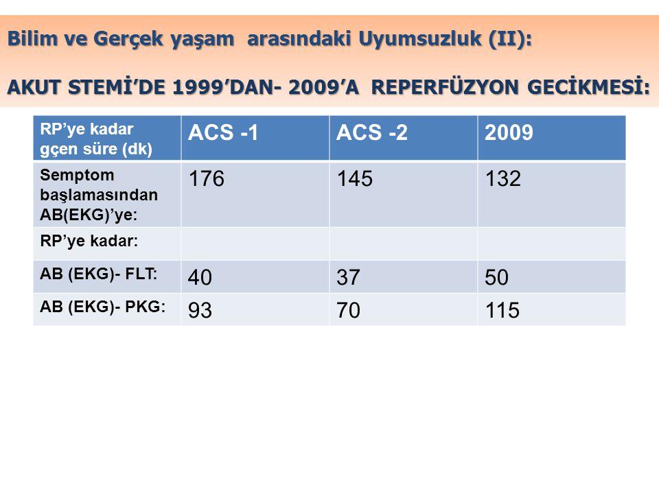 Bilim ve Gerçek yaşam arasındaki Uyumsuzluk (II): AKUT STEMİ'DE 1999'DAN- 2009'A REPERFÜZYON GECİKMESİ: