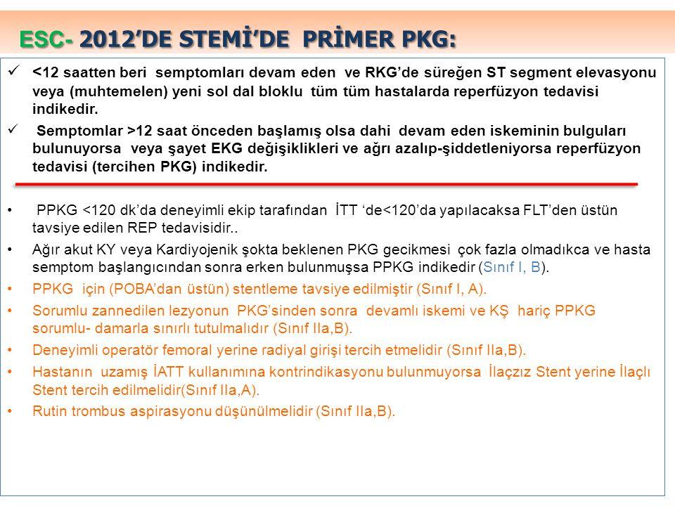 ESC- 2012'DE STEMİ'DE PRİMER PKG: