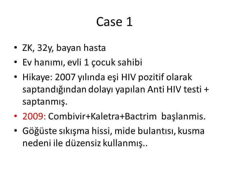 Case 1 ZK, 32y, bayan hasta Ev hanımı, evli 1 çocuk sahibi