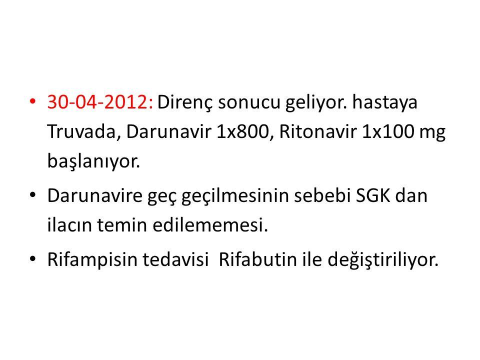 30-04-2012: Direnç sonucu geliyor