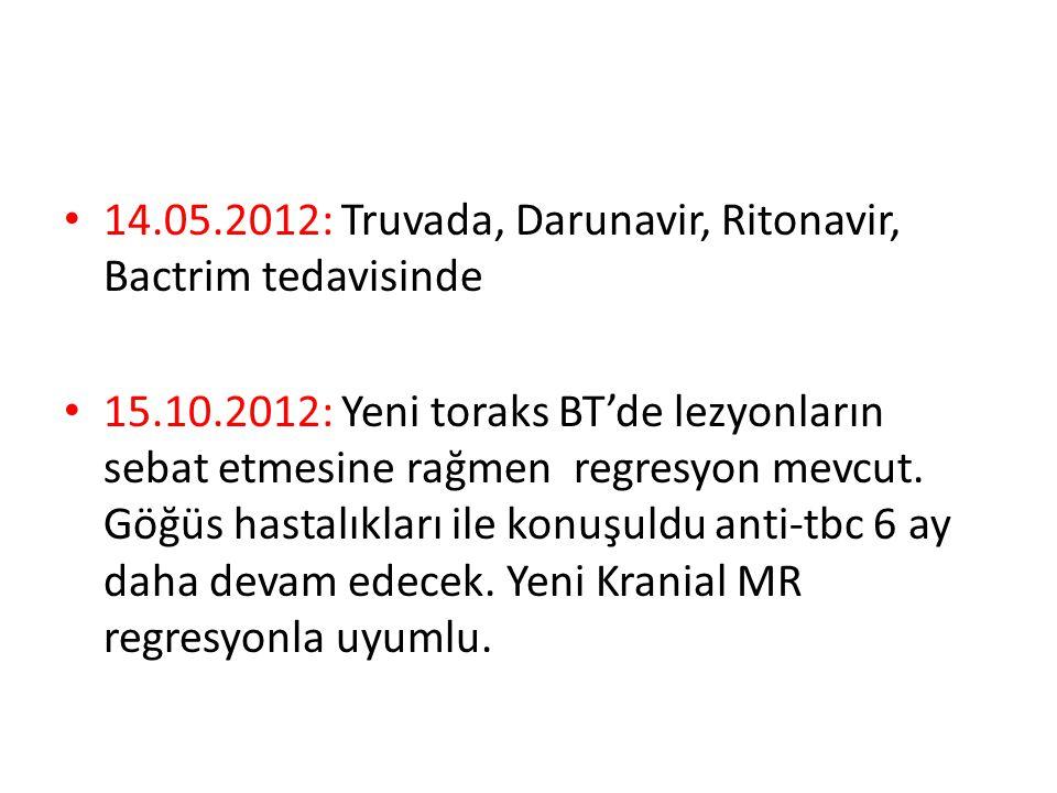 14.05.2012: Truvada, Darunavir, Ritonavir, Bactrim tedavisinde