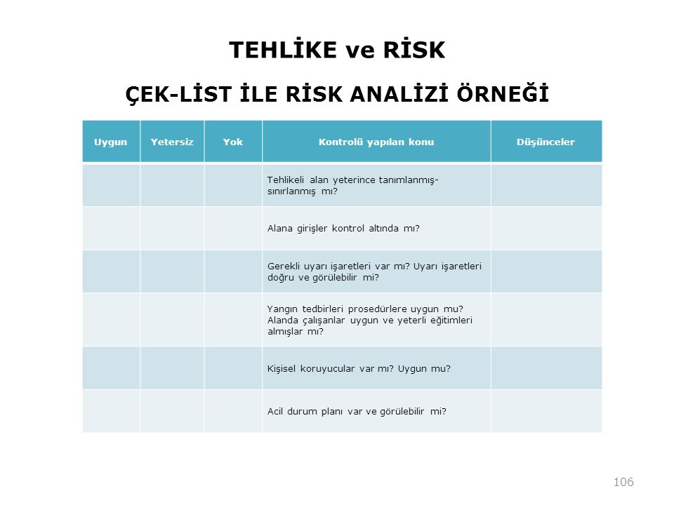 ÇEK-LİST İLE RİSK ANALİZİ ÖRNEĞİ
