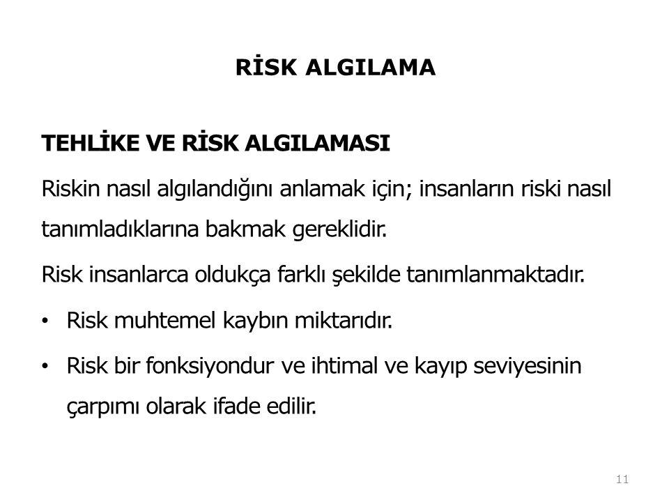 RİSK ALGILAMA TEHLİKE VE RİSK ALGILAMASI. Riskin nasıl algılandığını anlamak için; insanların riski nasıl tanımladıklarına bakmak gereklidir.