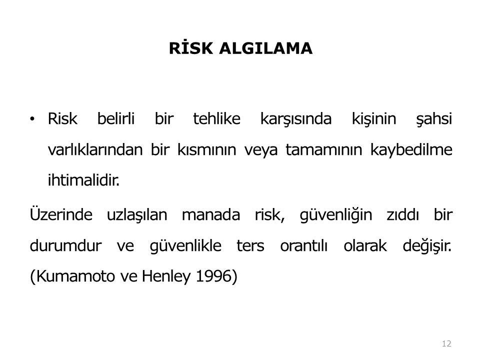 RİSK ALGILAMA Risk belirli bir tehlike karşısında kişinin şahsi varlıklarından bir kısmının veya tamamının kaybedilme ihtimalidir.