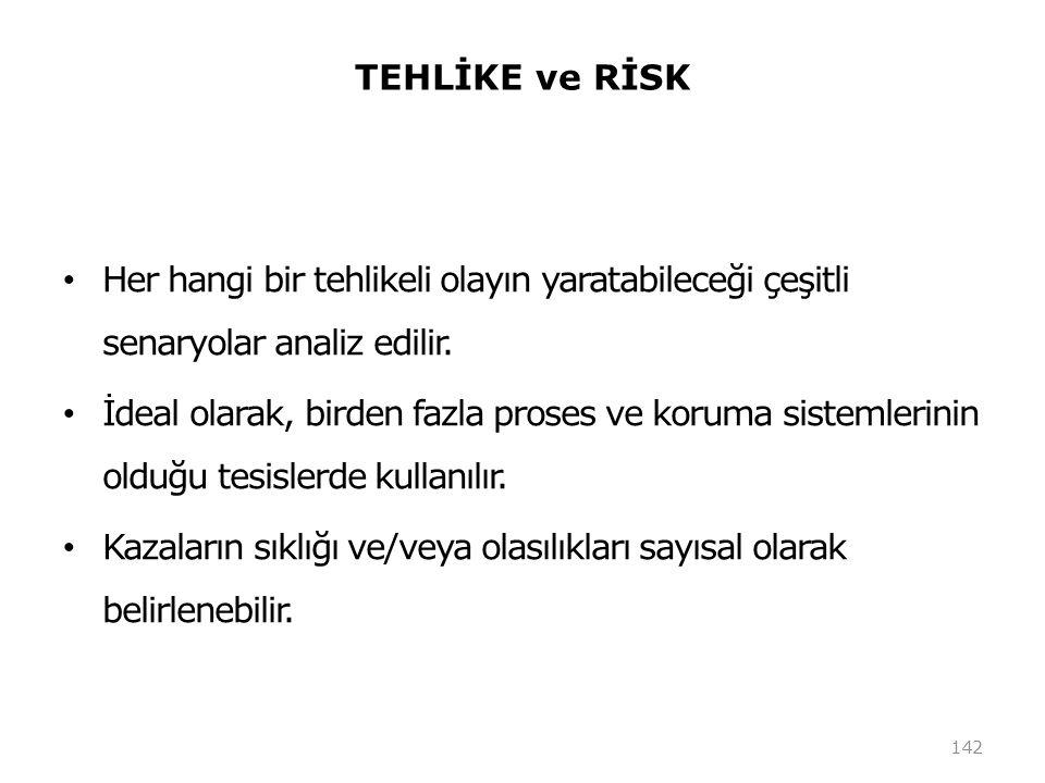 TEHLİKE ve RİSK Her hangi bir tehlikeli olayın yaratabileceği çeşitli senaryolar analiz edilir.