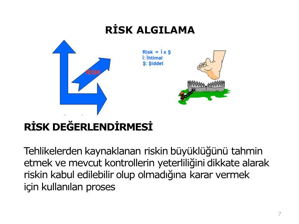 RİSK ALGILAMA RİSK DEĞERLENDİRMESİ. Tehlikelerden kaynaklanan riskin büyüklüğünü tahmin. etmek ve mevcut kontrollerin yeterliliğini dikkate alarak.
