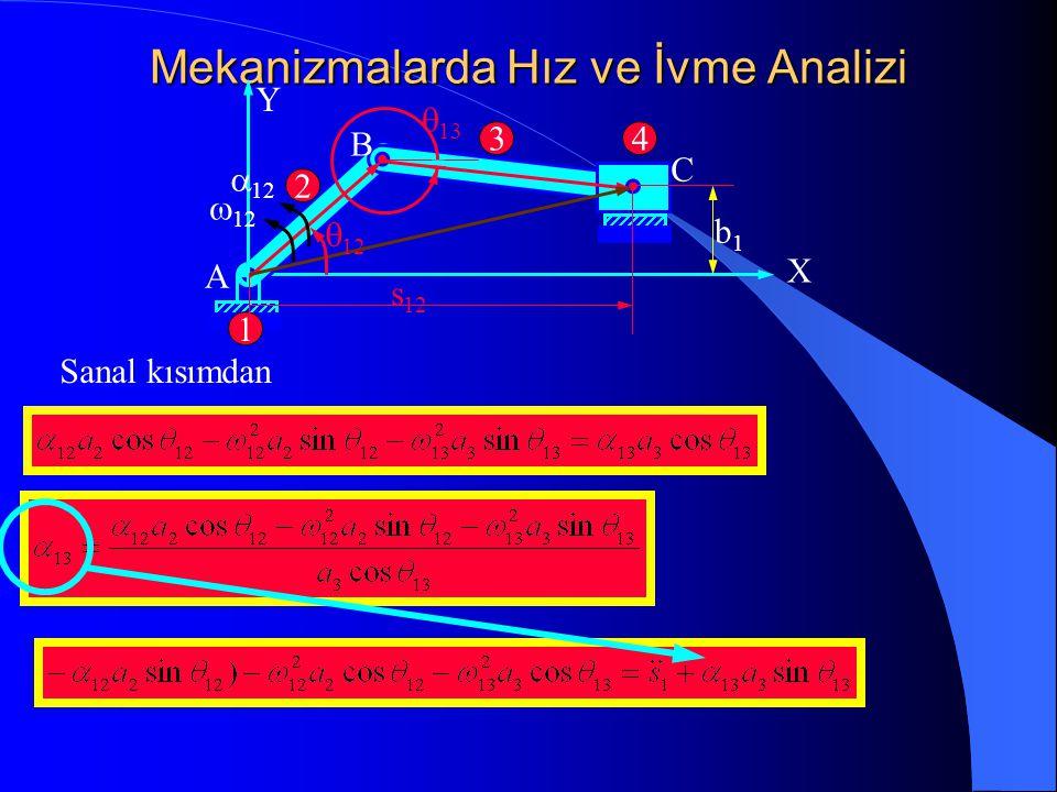 Mekanizmalarda Hız ve İvme Analizi