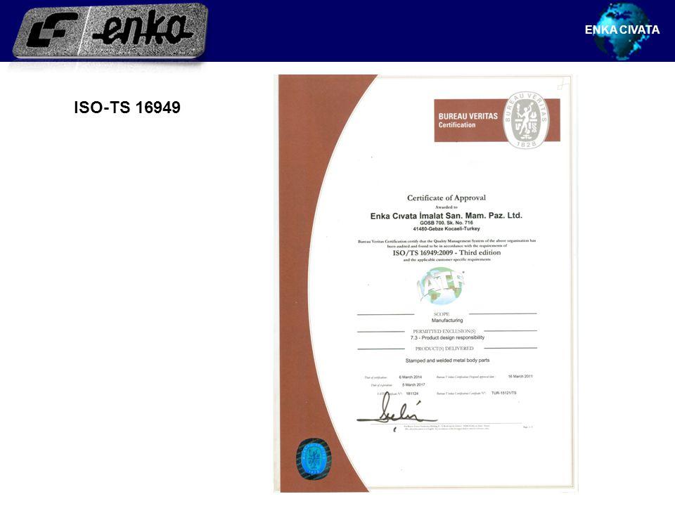 ENKA CIVATA ISO-TS 16949