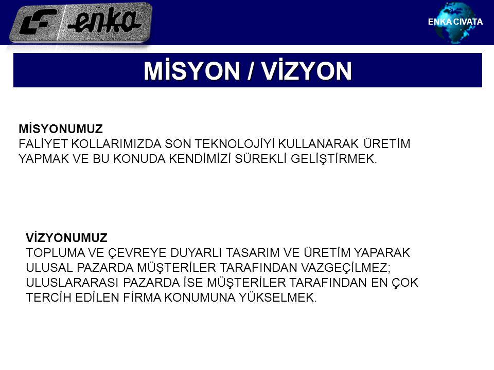 MİSYON / VİZYON MİSYONUMUZ