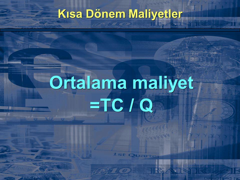 Ortalama maliyet =TC / Q