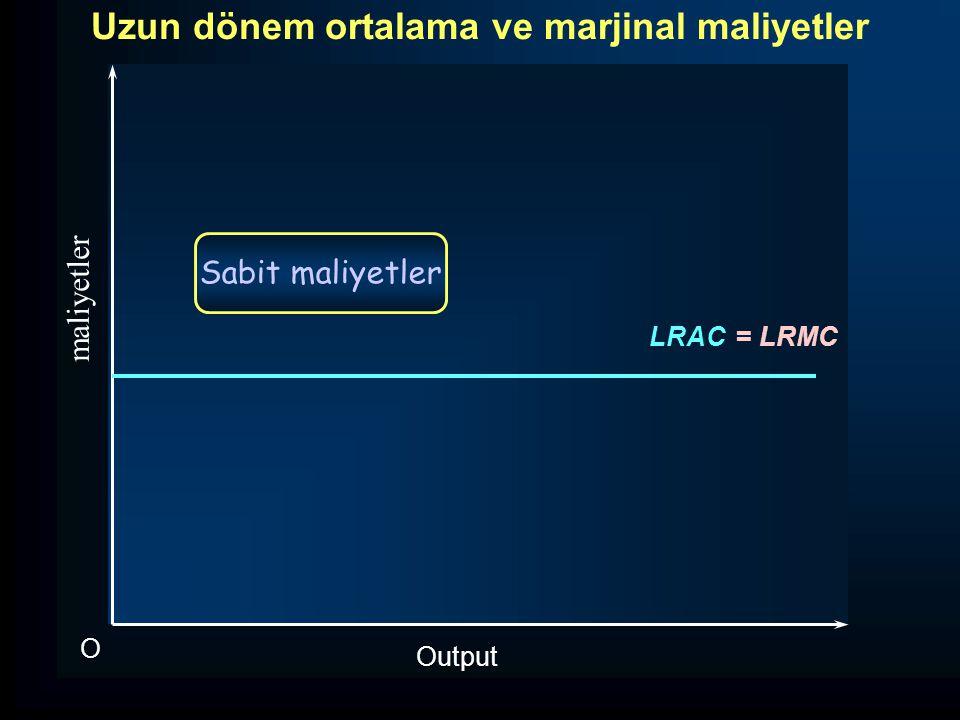 Uzun dönem ortalama ve marjinal maliyetler