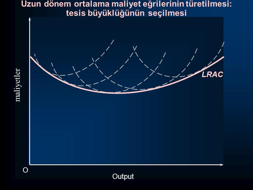 Uzun dönem ortalama maliyet eğrilerinin türetilmesi: tesis büyüklüğünün seçilmesi