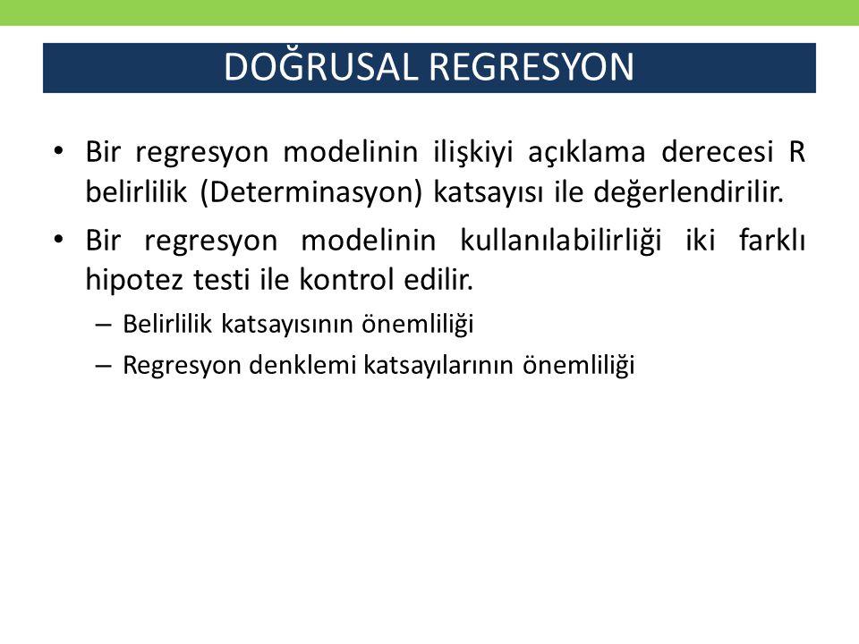 DOĞRUSAL REGRESYON Bir regresyon modelinin ilişkiyi açıklama derecesi R belirlilik (Determinasyon) katsayısı ile değerlendirilir.