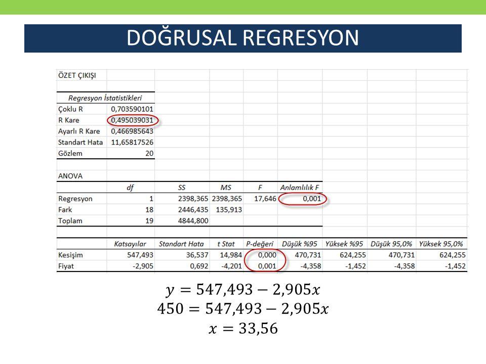 DOĞRUSAL REGRESYON 𝑦=547,493−2,905𝑥 450=547,493−2,905𝑥 𝑥=33,56