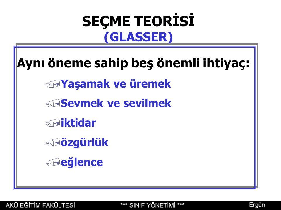 SEÇME TEORİSİ (GLASSER)