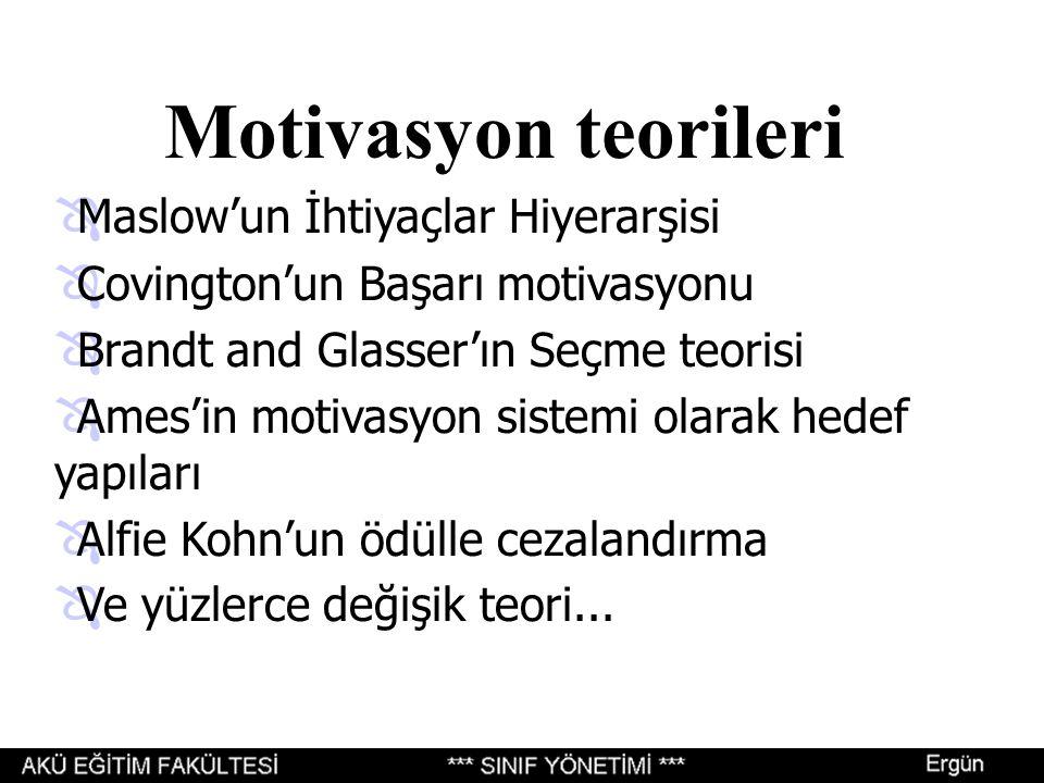 Motivasyon teorileri Maslow'un İhtiyaçlar Hiyerarşisi