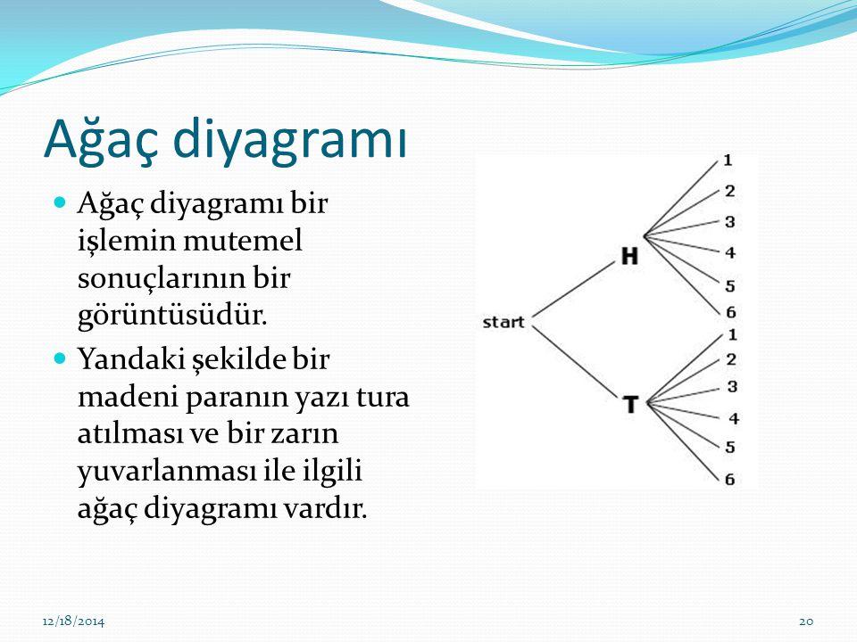 Ağaç diyagramı Ağaç diyagramı bir işlemin mutemel sonuçlarının bir görüntüsüdür.