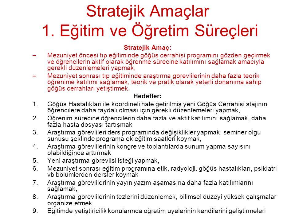 Stratejik Amaçlar 1. Eğitim ve Öğretim Süreçleri