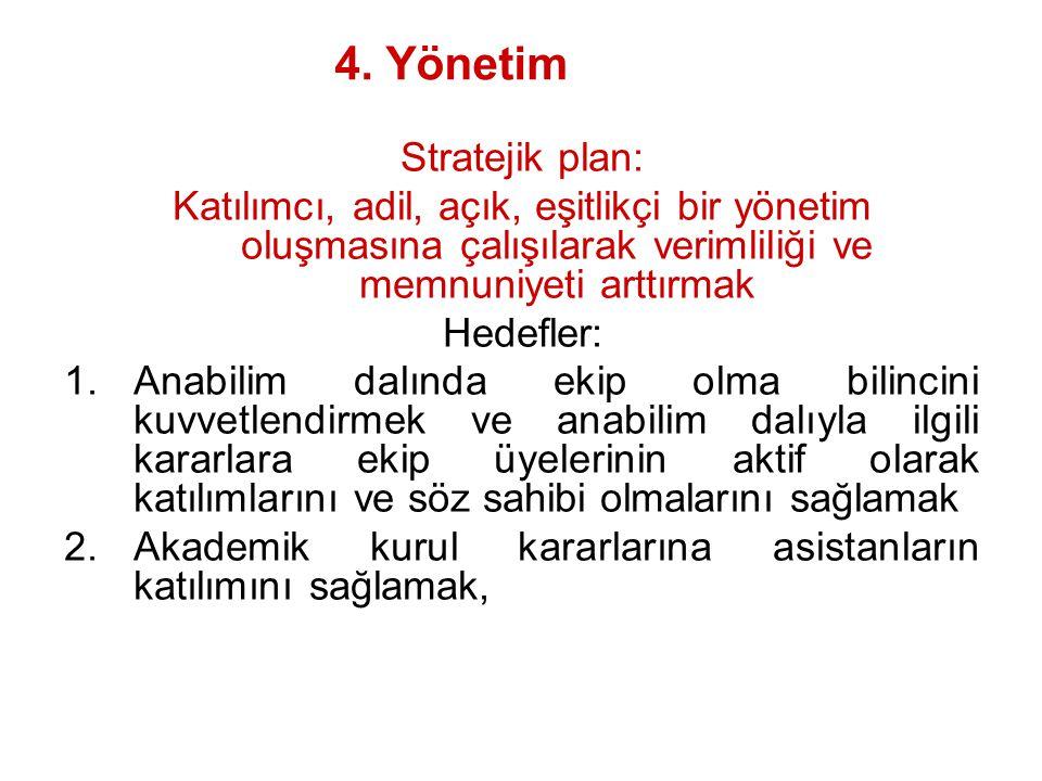 4. Yönetim Stratejik plan: