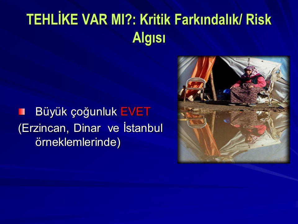 TEHLİKE VAR MI : Kritik Farkındalık/ Risk Algısı