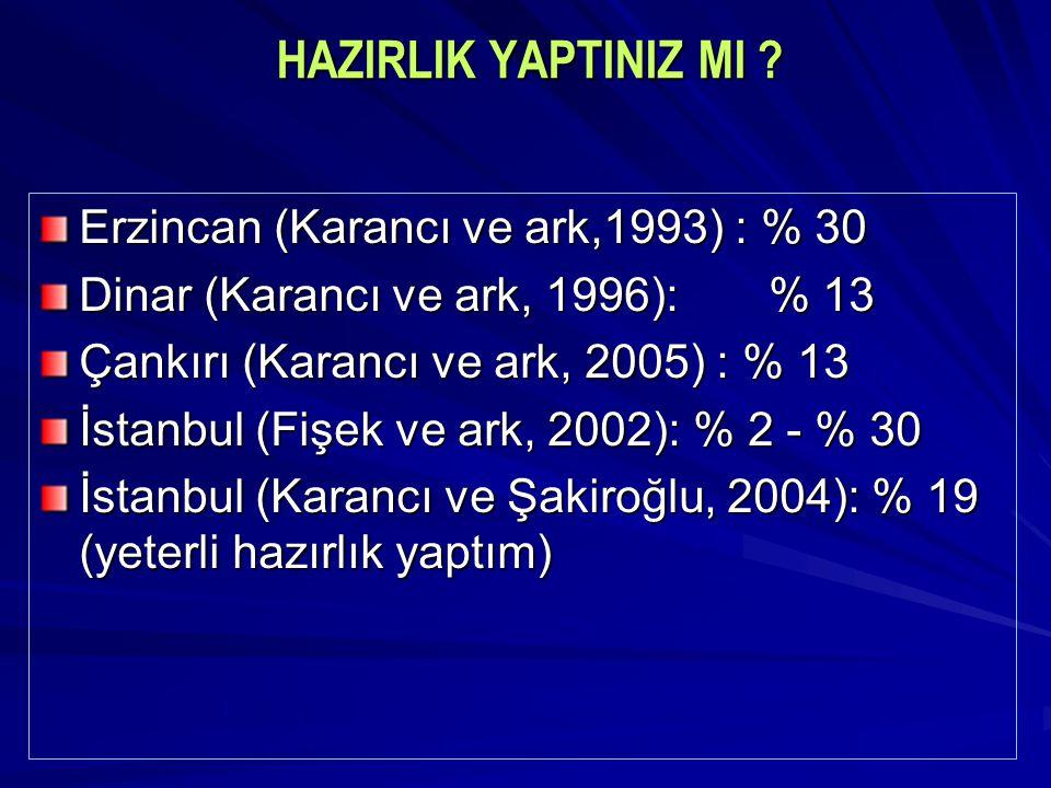 HAZIRLIK YAPTINIZ MI Erzincan (Karancı ve ark,1993) : % 30
