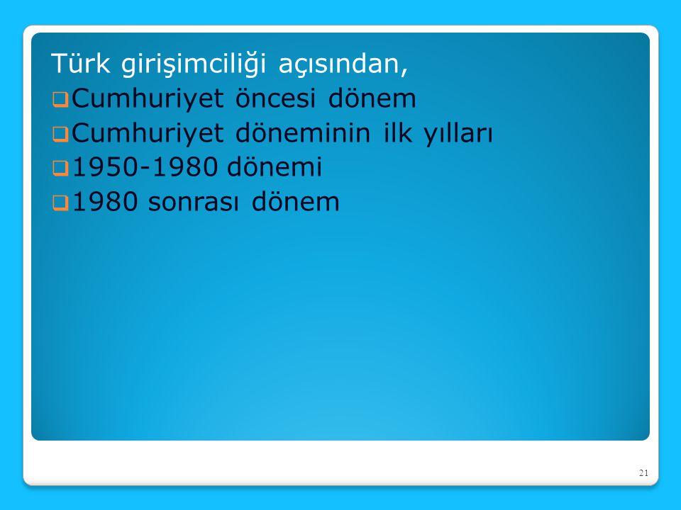 Türk girişimciliği açısından,