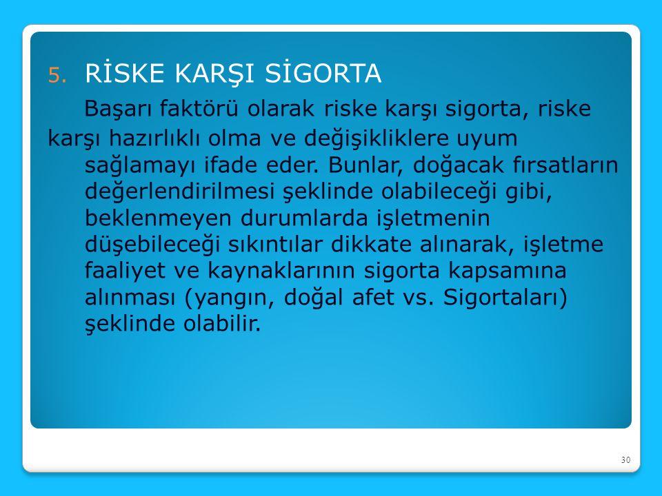 Başarı faktörü olarak riske karşı sigorta, riske
