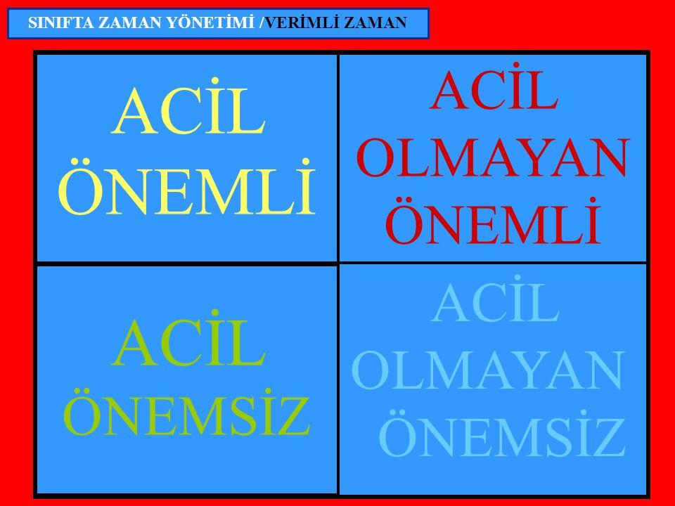SINIFTA ZAMAN YÖNETİMİ /VERİMLİ ZAMAN