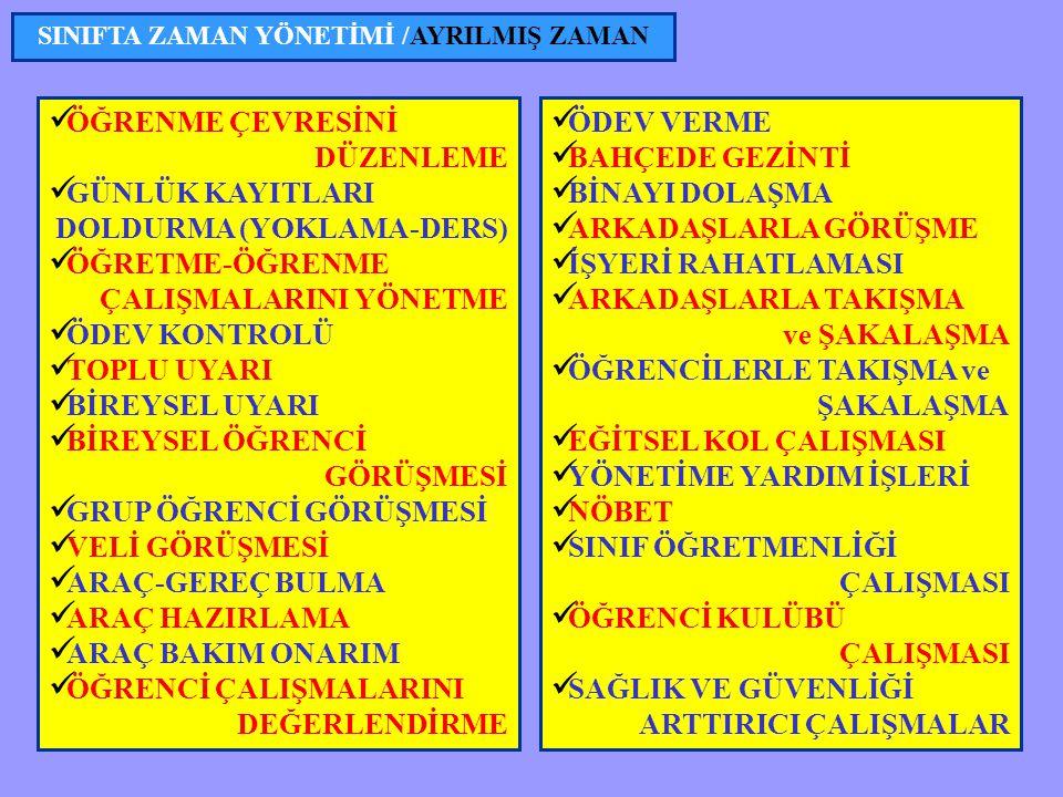 SINIFTA ZAMAN YÖNETİMİ /AYRILMIŞ ZAMAN