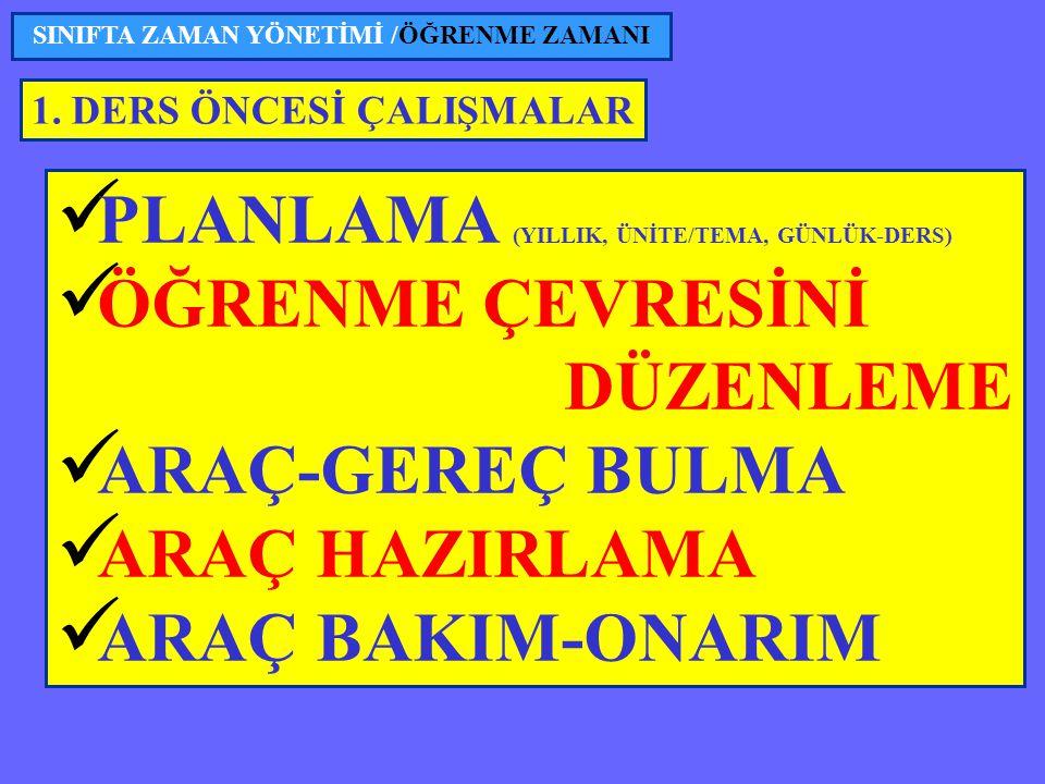 SINIFTA ZAMAN YÖNETİMİ /ÖĞRENME ZAMANI