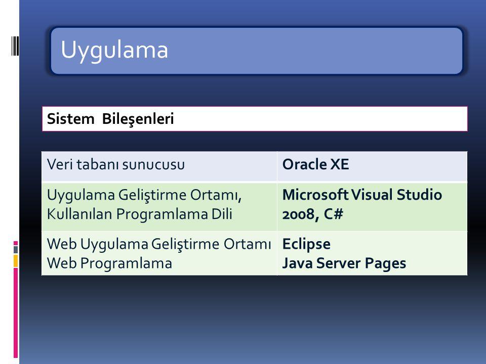 Uygulama Sistem Bileşenleri Veri tabanı sunucusu Oracle XE