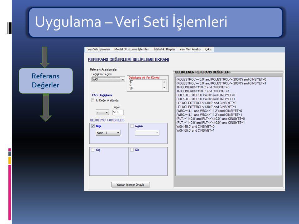 Uygulama – Veri Seti İşlemleri