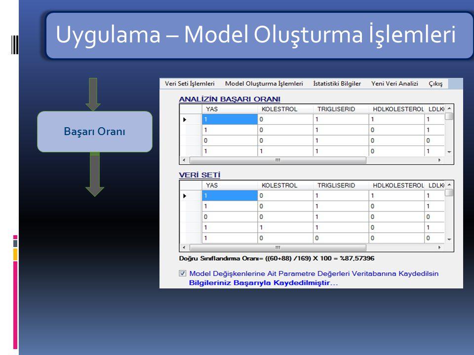 Uygulama – Model Oluşturma İşlemleri
