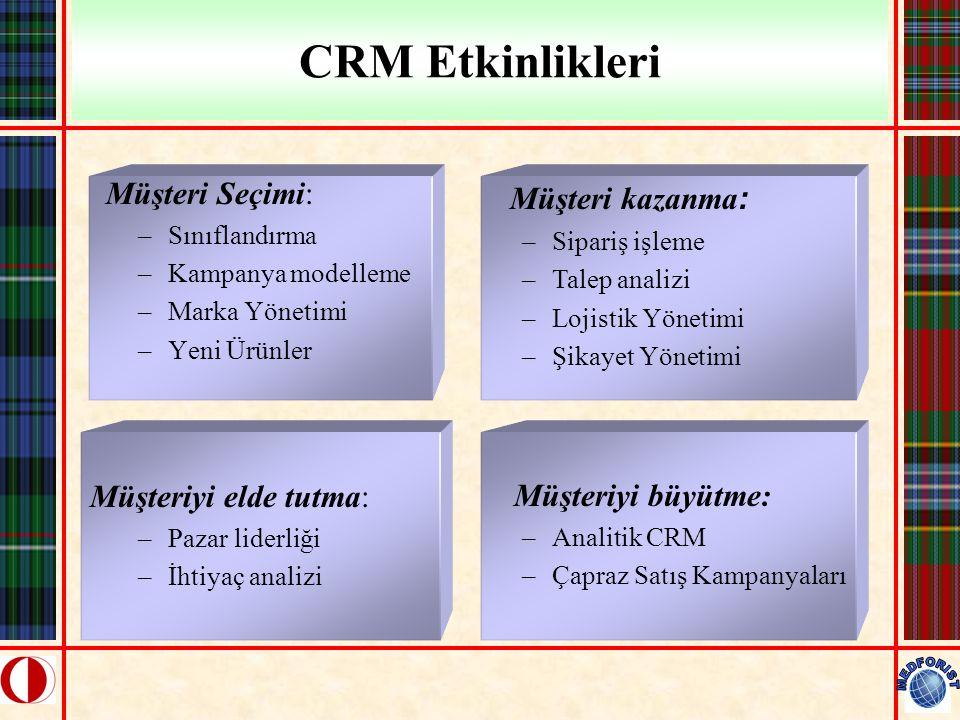 CRM Etkinlikleri Müşteri kazanma: Müşteri Seçimi: