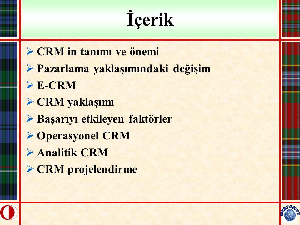 İçerik CRM in tanımı ve önemi Pazarlama yaklaşımındaki değişim E-CRM