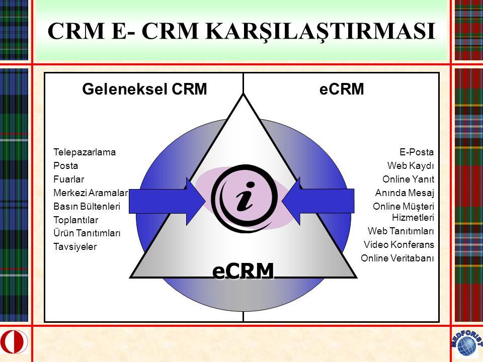 CRM E- CRM KARŞILAŞTIRMASI