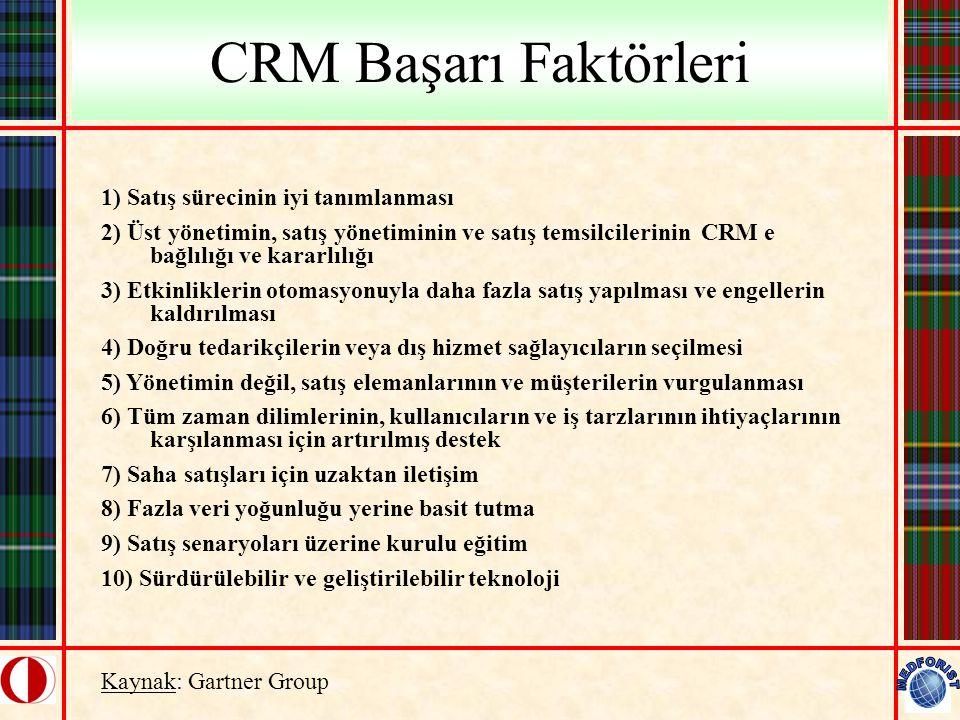 CRM Başarı Faktörleri 1) Satış sürecinin iyi tanımlanması