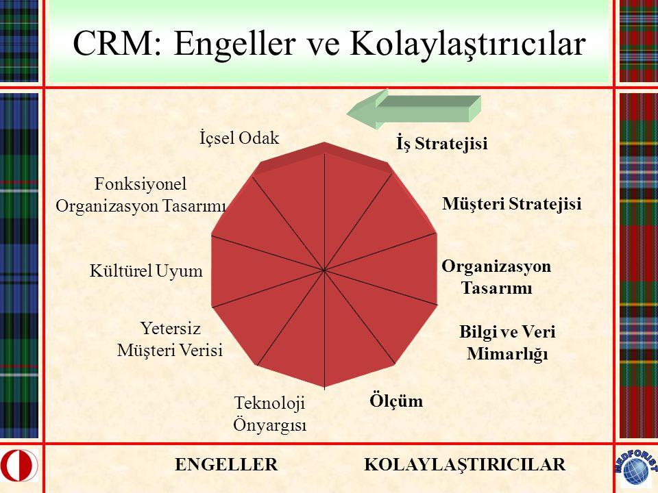 CRM: Engeller ve Kolaylaştırıcılar